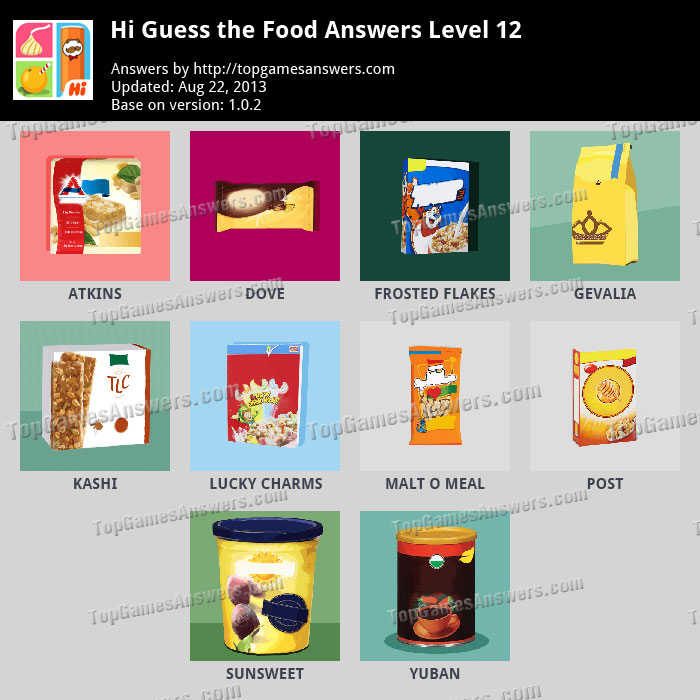 Answers To Food Cake Ideas and Designs