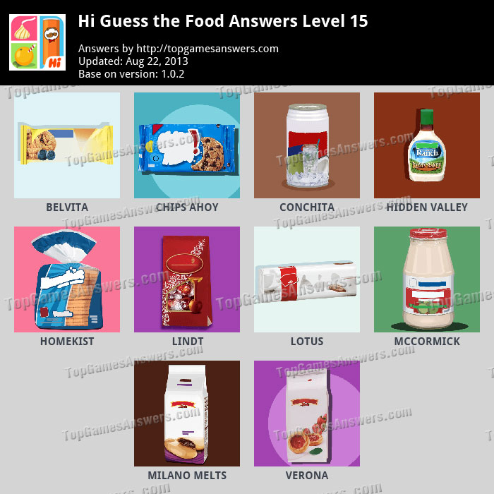 Hi Guess the Food Top Answers - Top Games Answers - Page 15