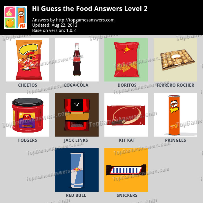 Image Gallery hi guess the food
