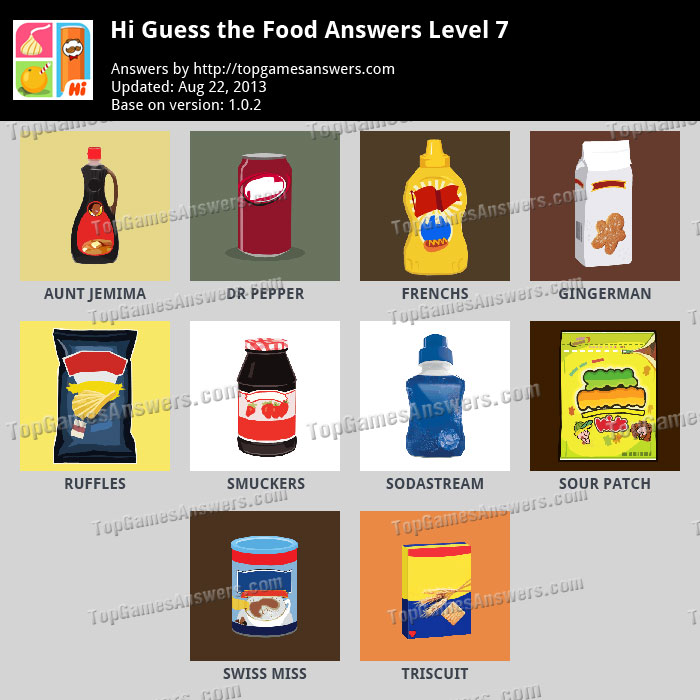 Hi Guess the Food Top Answers - Top Games Answers - Page 7